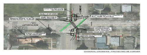 New Bike and Pedestrian Crossing coming to Laporte & Loomis