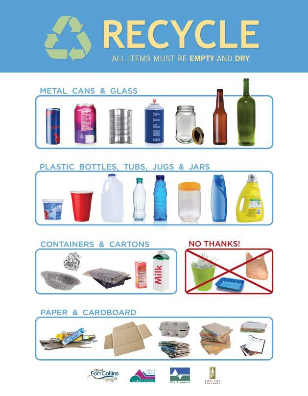 Spotlight image: Curbside Recycling Made Easy