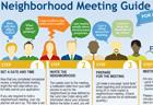 Spotlight image: Neighborhood Meeting Guide for Applicants