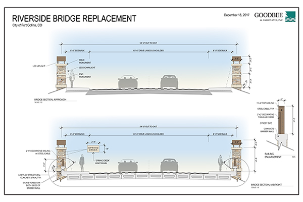 Bridge Concept Cross-Section