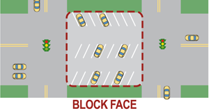 The 4-Hour Block Face Rule