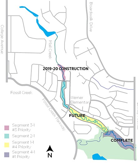 Mail Creek Stream Rehabilitation Project
